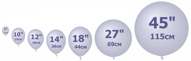 размеры шаров
